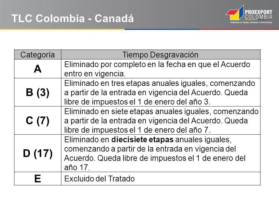 TLC Colombia - Canadá A B (3) C (7) D (17) E