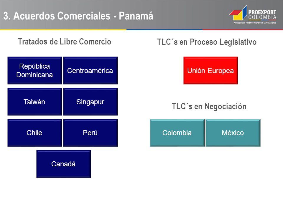 3. Acuerdos Comerciales - Panamá