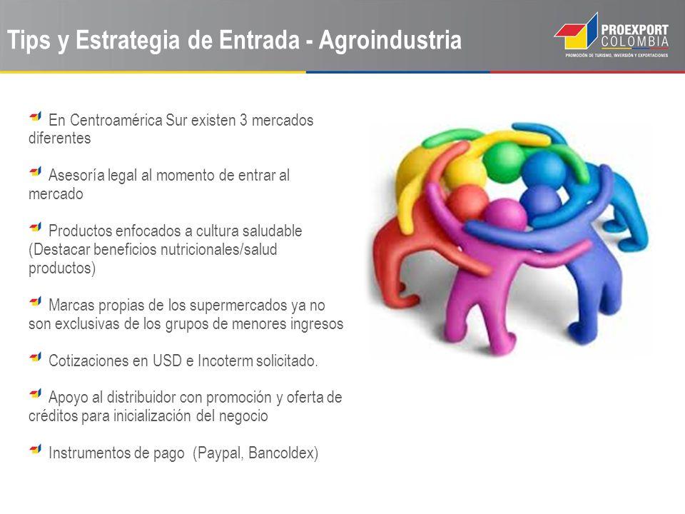 Tips y Estrategia de Entrada - Agroindustria
