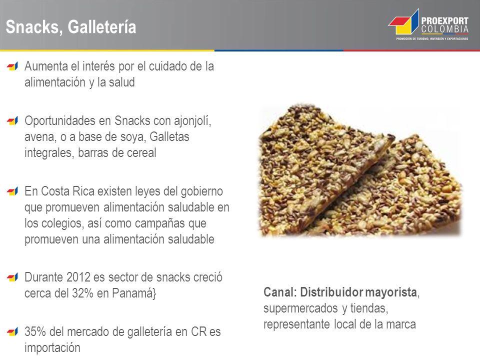 Snacks, Galletería Aumenta el interés por el cuidado de la alimentación y la salud.