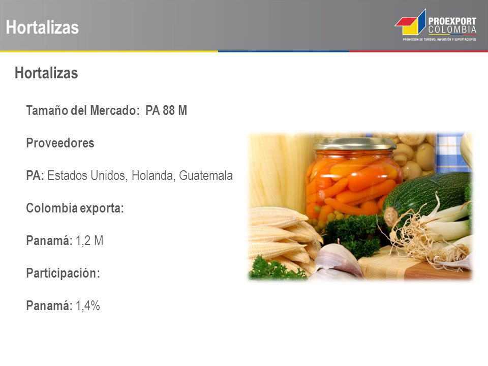 Hortalizas Hortalizas Tamaño del Mercado: PA 88 M Proveedores
