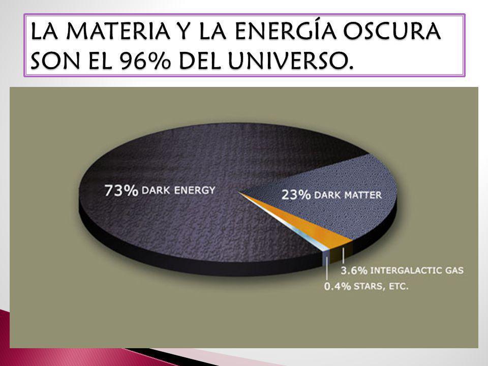 LA MATERIA Y LA ENERGÍA OSCURA SON EL 96% DEL UNIVERSO.