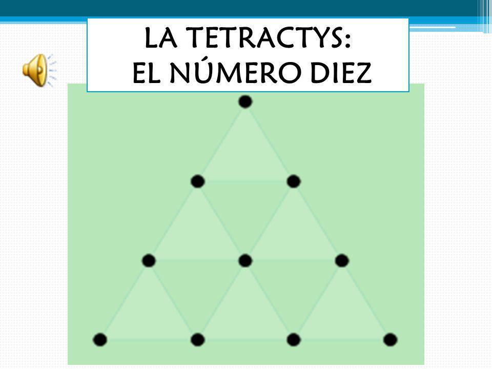 LA TETRACTYS: EL NÚMERO DIEZ