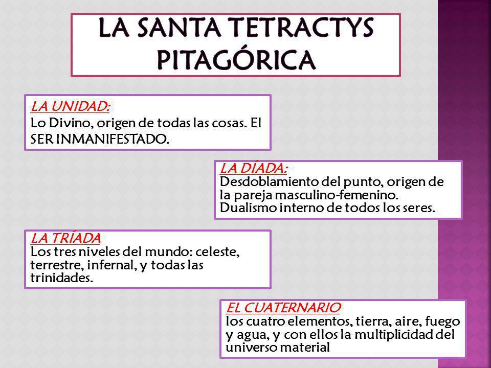 LA SANTA TETRACTYS PITAGÓRICA