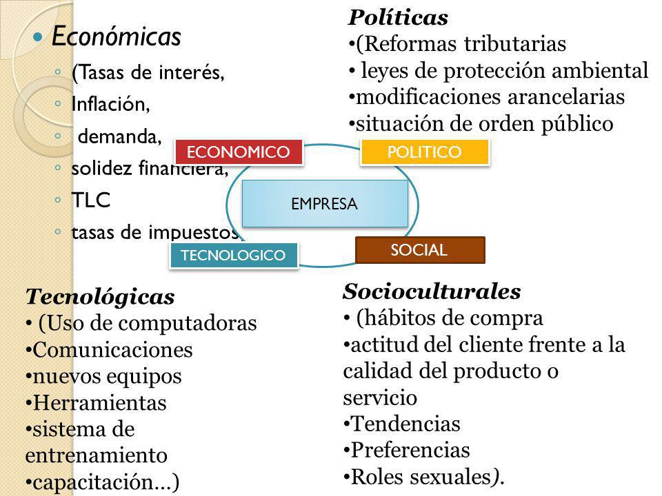 Económicas Políticas (Reformas tributarias