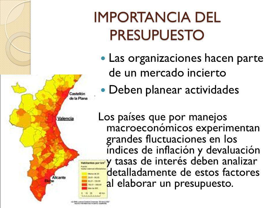 IMPORTANCIA DEL PRESUPUESTO