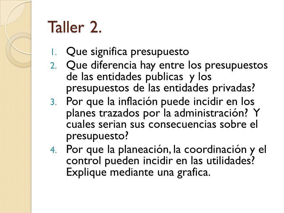 Taller 2. Que significa presupuesto