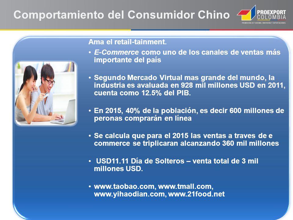 Comportamiento del Consumidor Chino