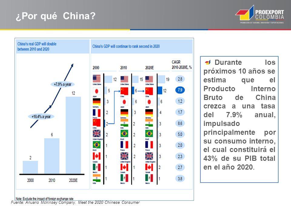 ¿Por qué China
