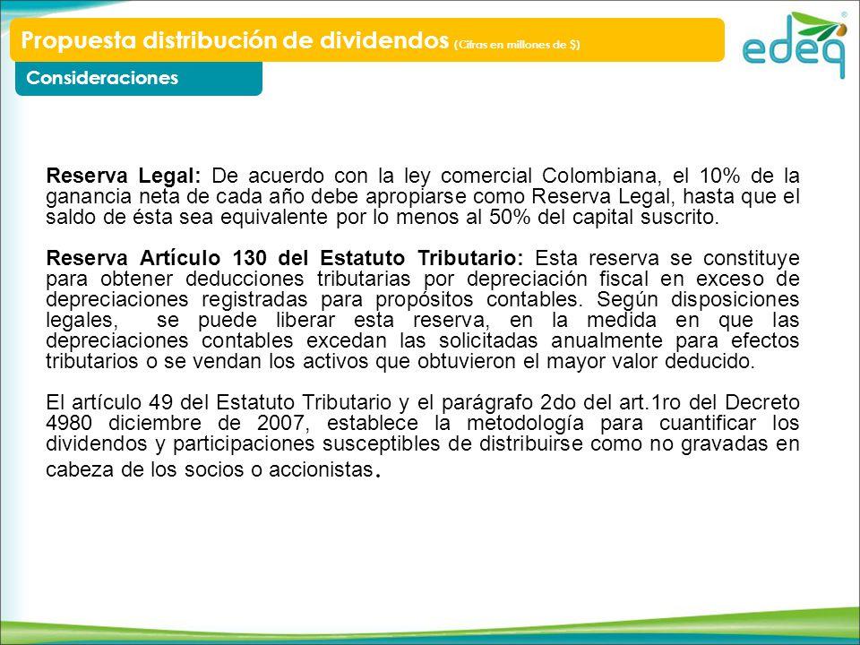 Propuesta distribución de dividendos (Cifras en millones de $)