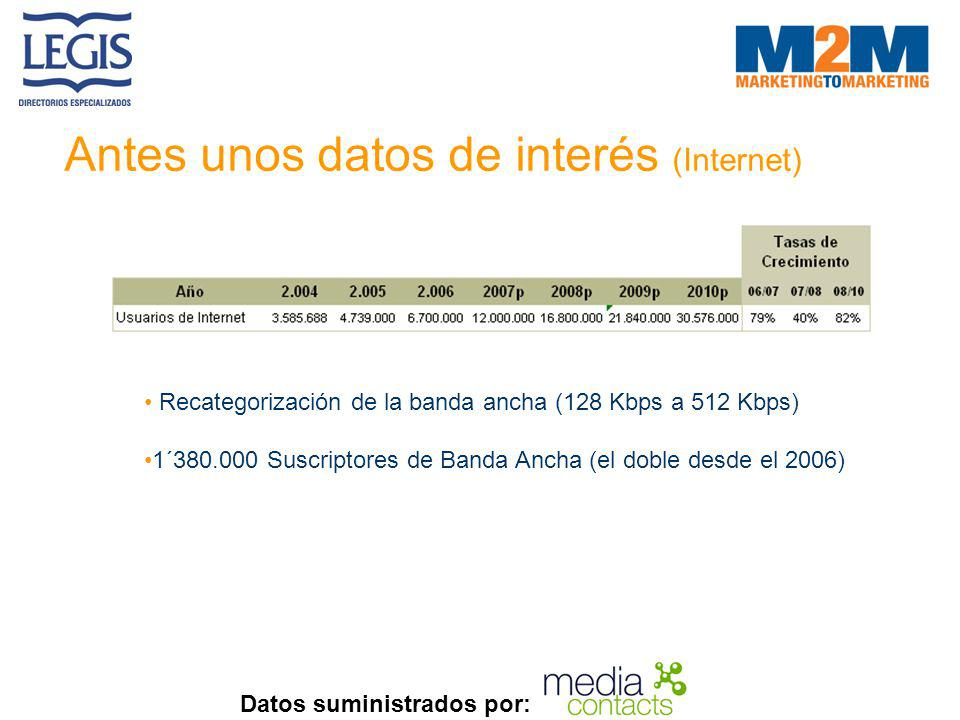 Antes unos datos de interés (Internet)