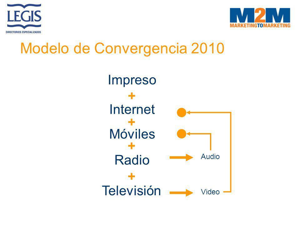 Modelo de Convergencia 2010