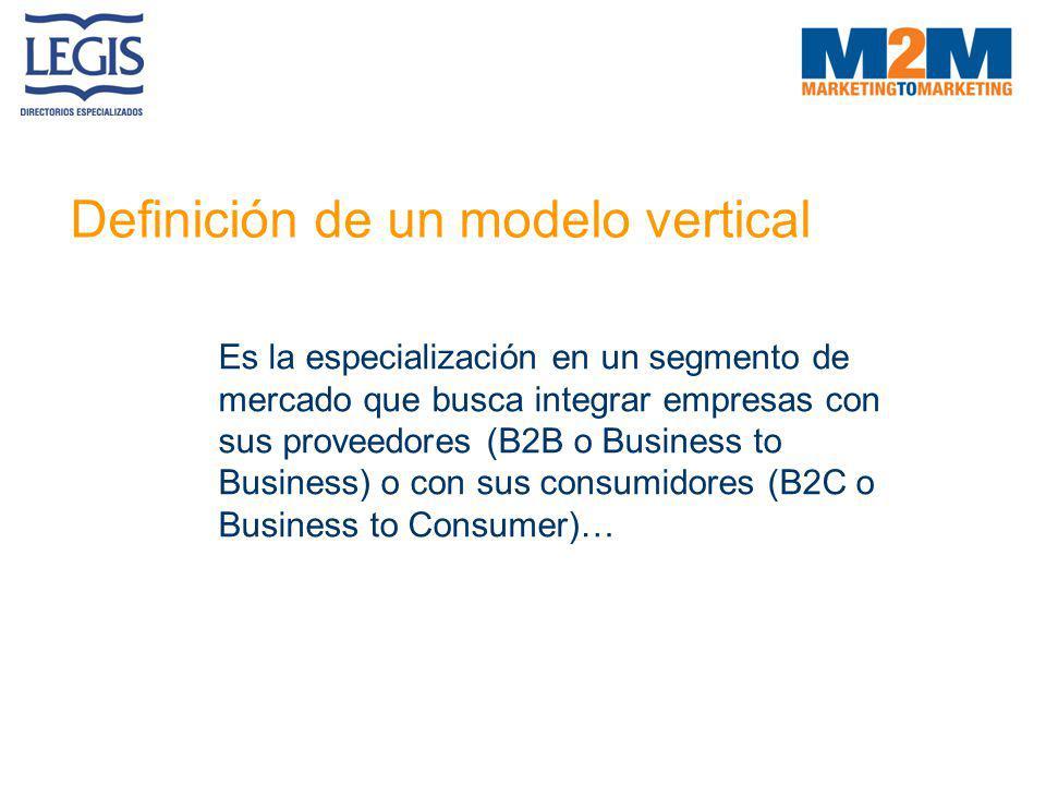 Definición de un modelo vertical