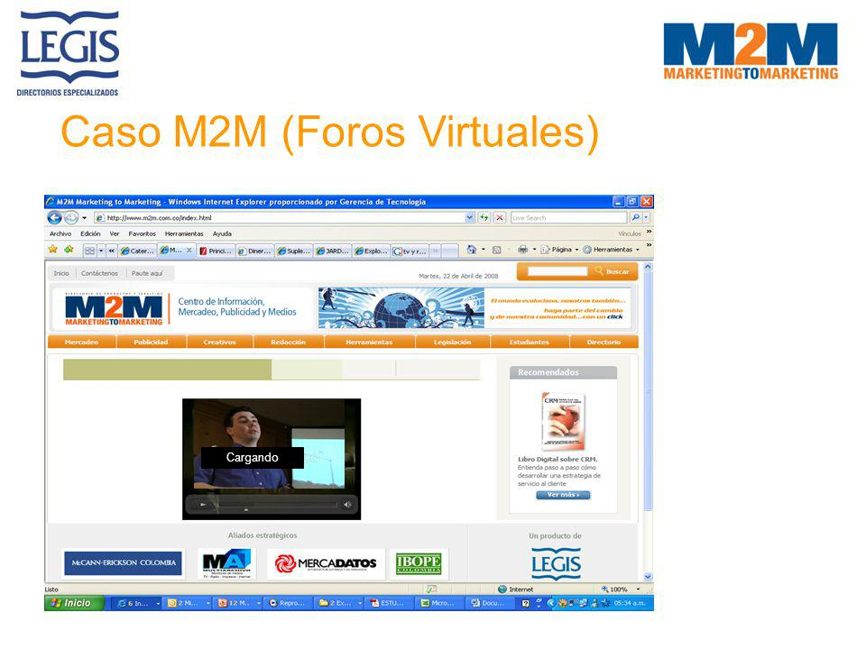 Caso M2M (Foros Virtuales)