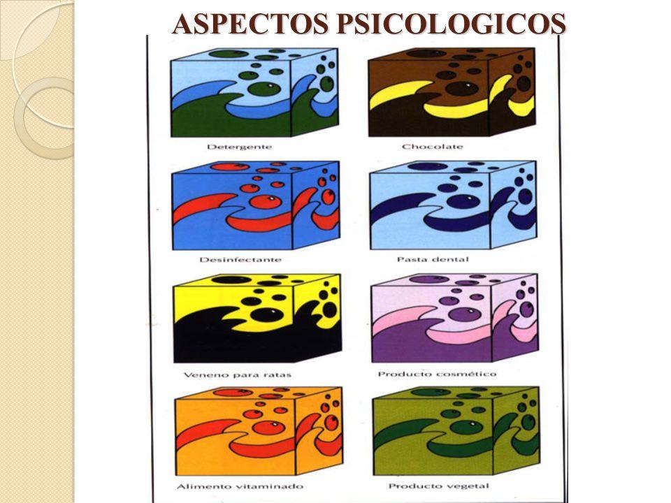 ASPECTOS PSICOLOGICOS