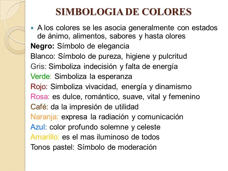 SIMBOLOGIA DE COLORES A los colores se les asocia generalmente con estados de ánimo, alimentos, sabores y hasta olores.