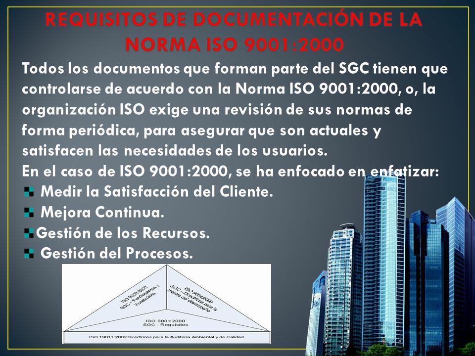 REQUISITOS DE DOCUMENTACIÓN DE LA NORMA ISO 9001:2000