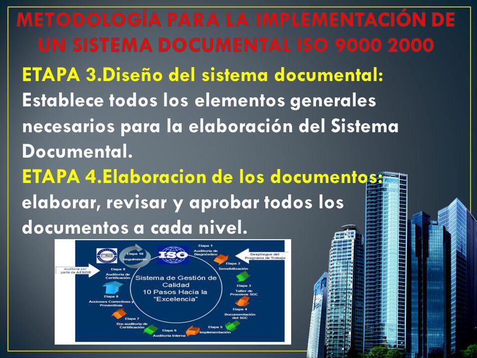 METODOLOGÍA PARA LA IMPLEMENTACIÓN DE UN SISTEMA DOCUMENTAL ISO 9000 2000