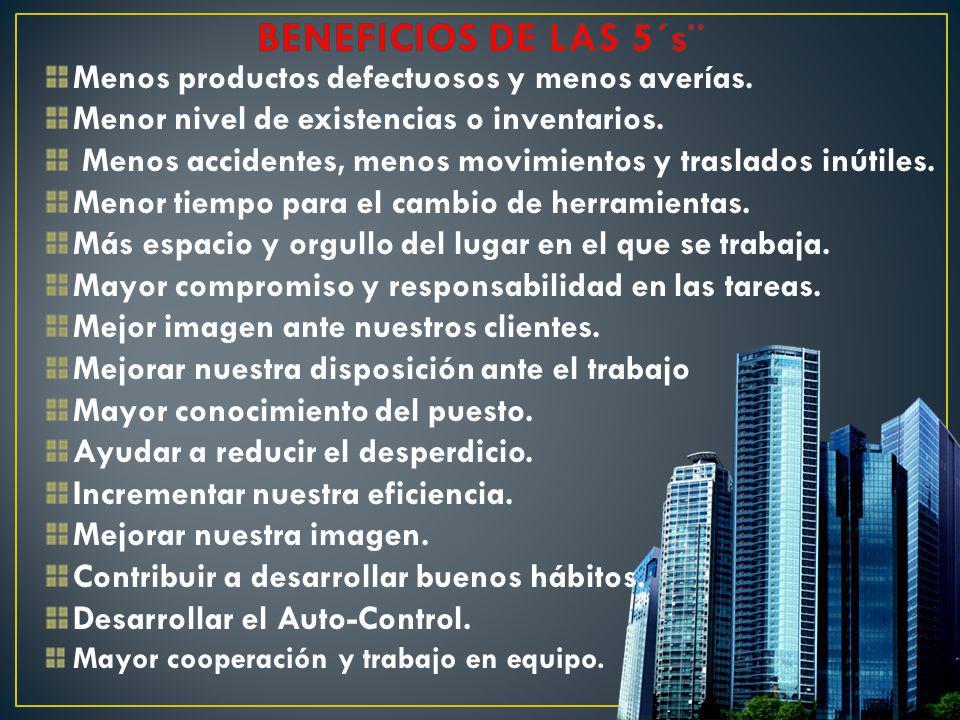 BENEFICIOS DE LAS 5´s¨ Menos productos defectuosos y menos averías.