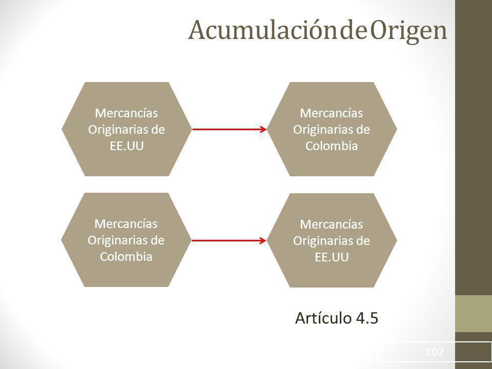 Acumulación de Origen Artículo 4.5 Mercancías Originarias de EE.UU