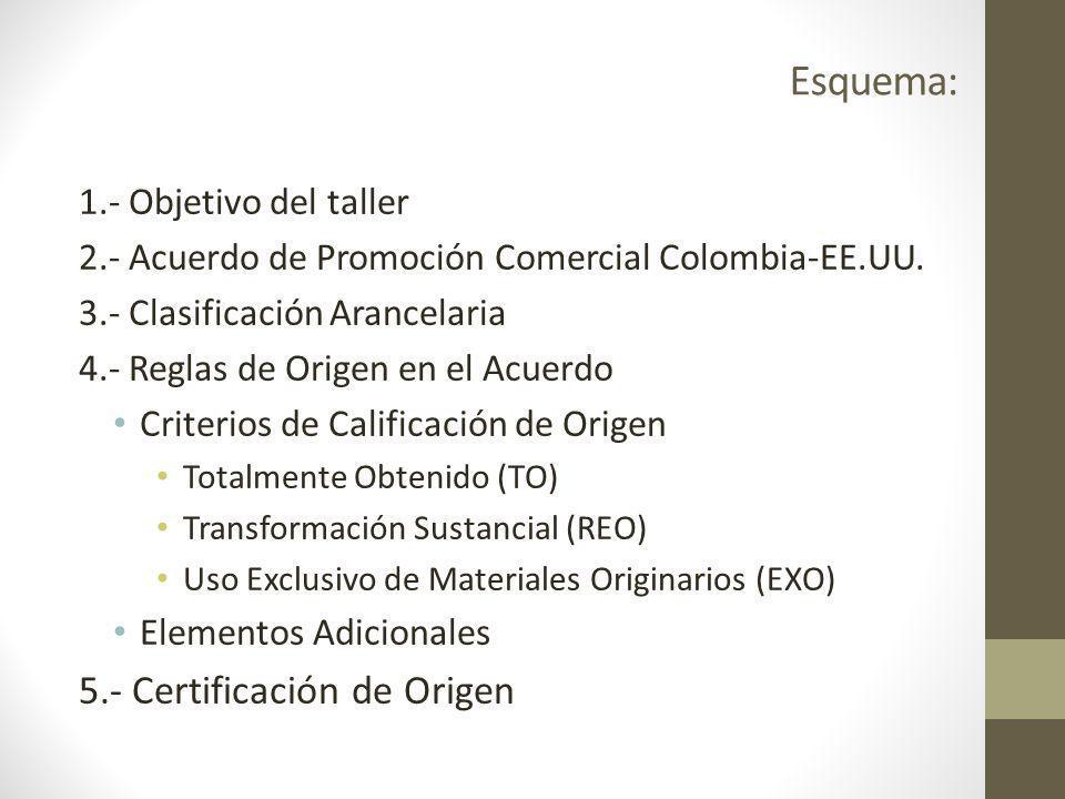 Esquema: 5.- Certificación de Origen 1.- Objetivo del taller