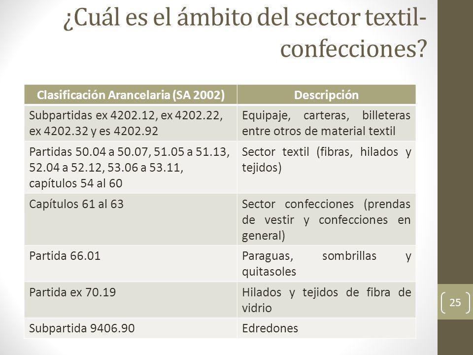 Clasificación Arancelaria (SA 2002)