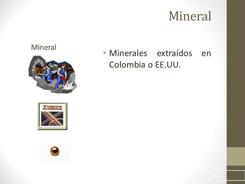 Mineral Mineral Minerales extraídos en Colombia o EE.UU.