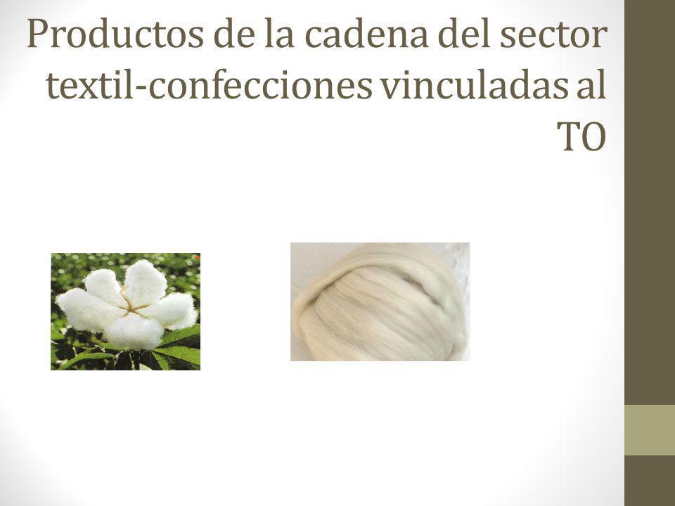 Productos de la cadena del sector textil-confecciones vinculadas al TO