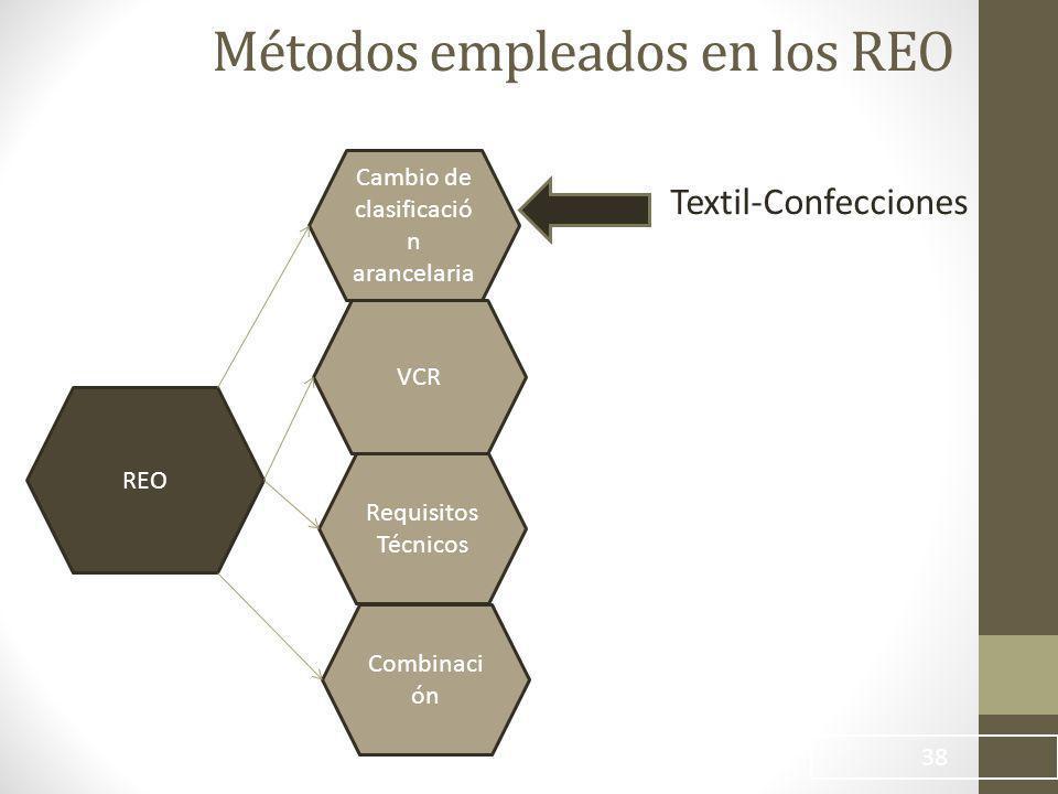 Métodos empleados en los REO