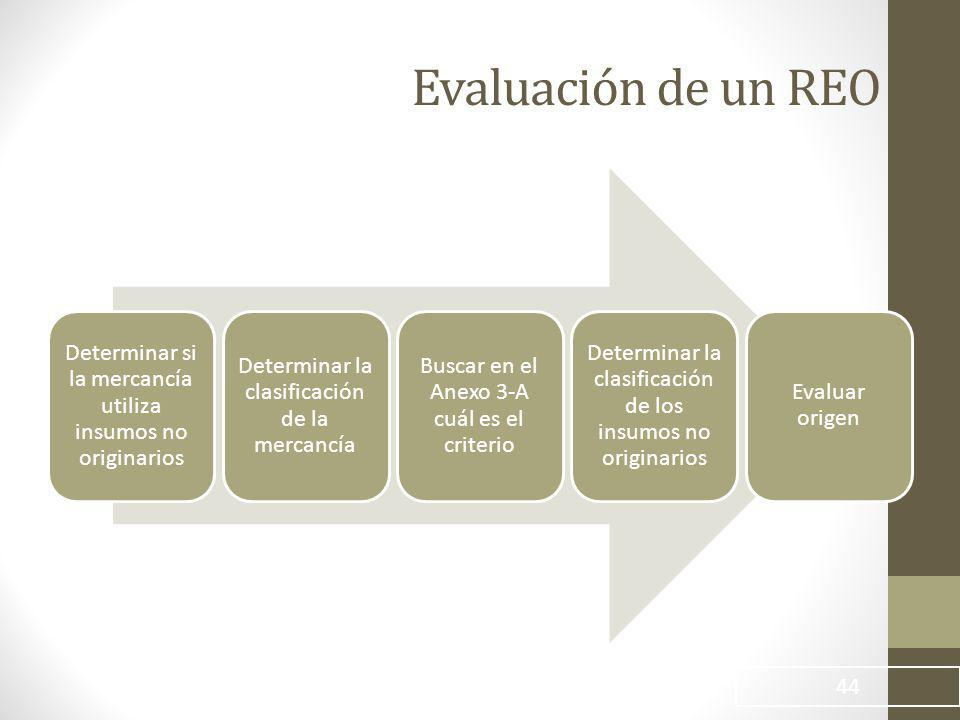 Evaluación de un REO Determinar si la mercancía utiliza insumos no originarios. Determinar la clasificación de la mercancía.
