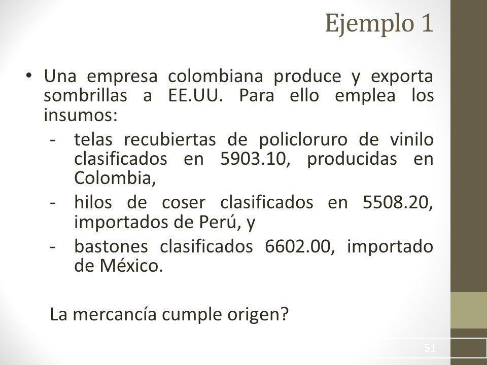 Ejemplo 1 Una empresa colombiana produce y exporta sombrillas a EE.UU. Para ello emplea los insumos: