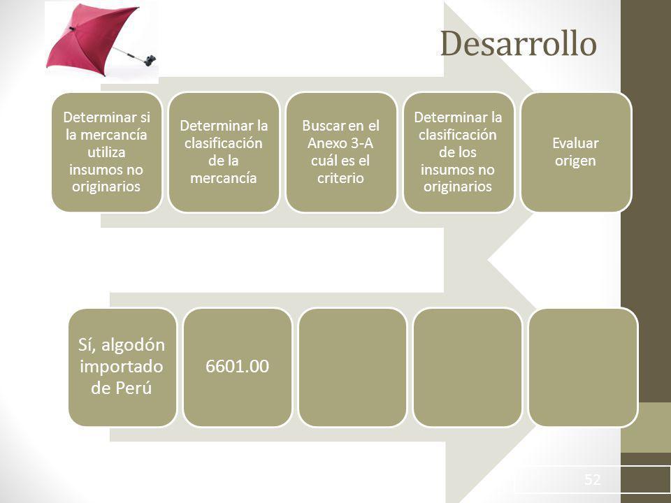 Desarrollo Sí, algodón importado de Perú 6601.00