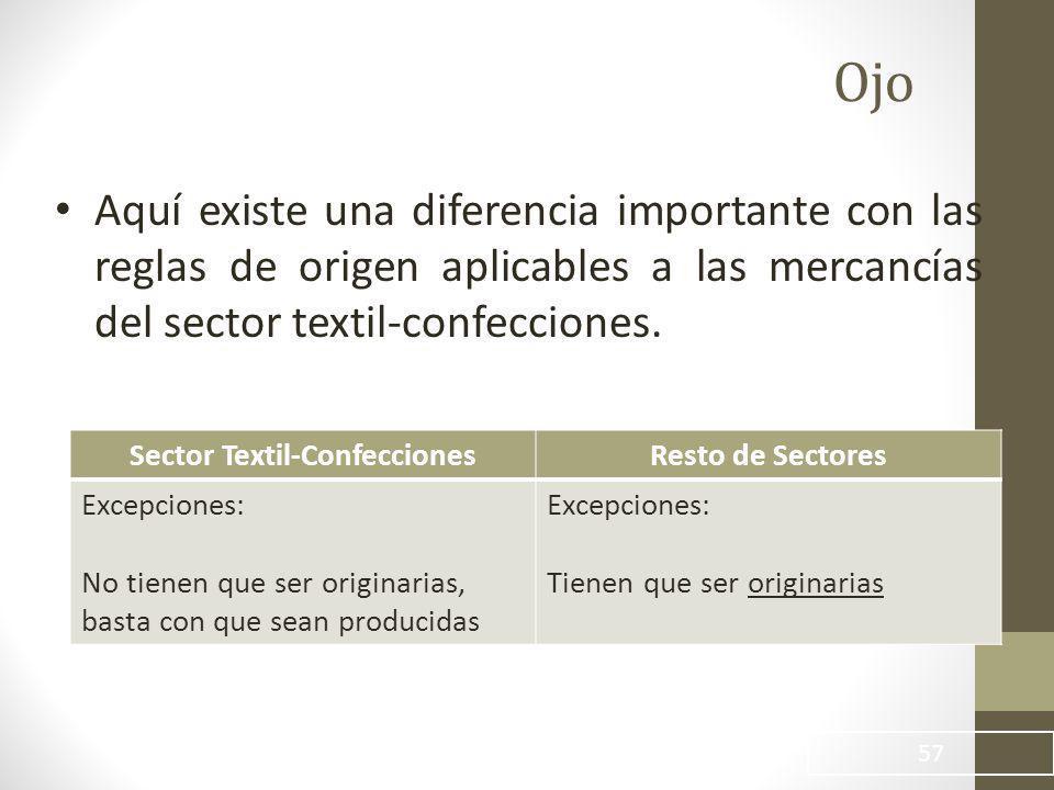 Sector Textil-Confecciones