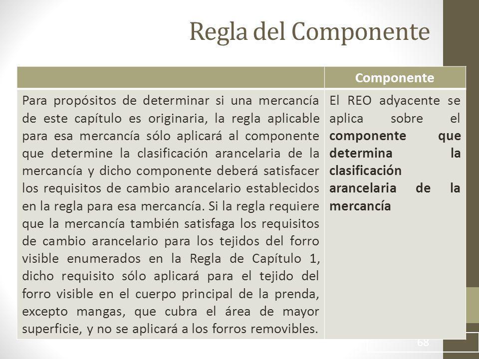 Regla del Componente Componente