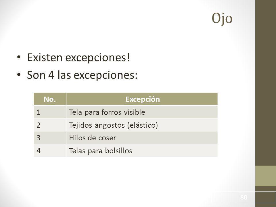 Ojo Existen excepciones! Son 4 las excepciones: No. Excepción 1