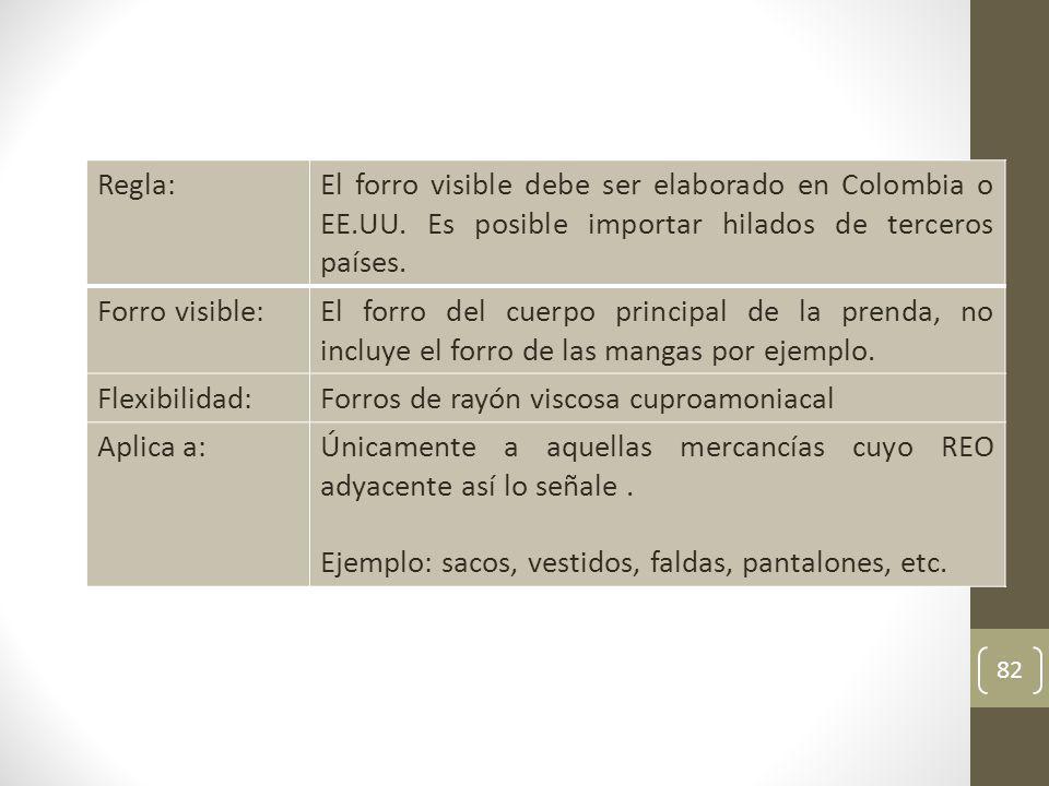 Regla: El forro visible debe ser elaborado en Colombia o EE.UU. Es posible importar hilados de terceros países.