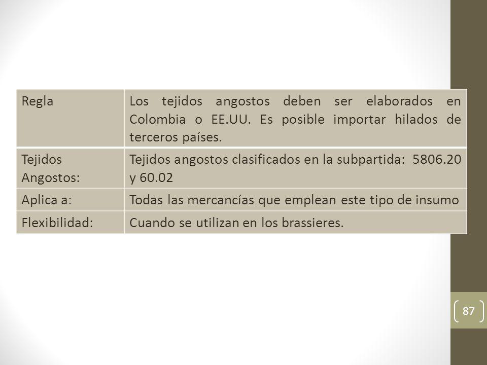 Regla Los tejidos angostos deben ser elaborados en Colombia o EE.UU. Es posible importar hilados de terceros países.