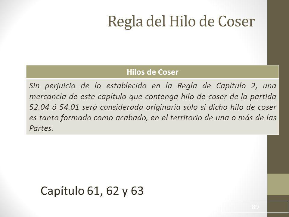 Regla del Hilo de Coser Capítulo 61, 62 y 63 Hilos de Coser