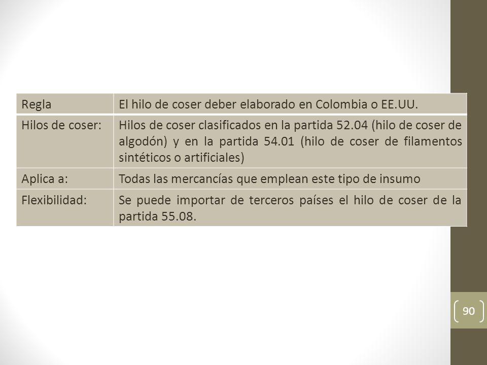 Regla El hilo de coser deber elaborado en Colombia o EE.UU. Hilos de coser: