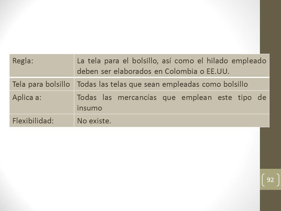 Regla: La tela para el bolsillo, así como el hilado empleado deben ser elaborados en Colombia o EE.UU.