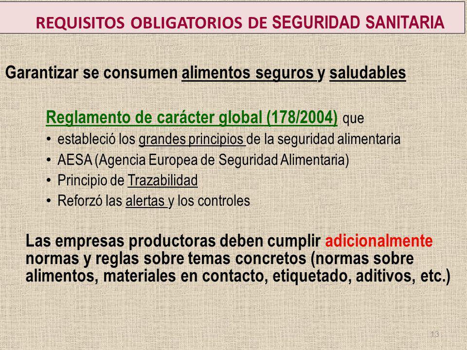 REQUISITOS OBLIGATORIOS DE SEGURIDAD SANITARIA
