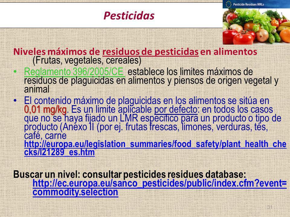 Pesticidas ereira 22 Marzo 2012. Niveles máximos de residuos de pesticidas en alimentos (Frutas, vegetales, cereales)