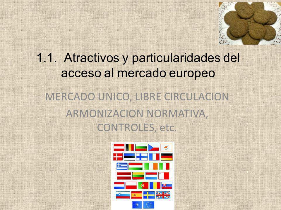 1.1. Atractivos y particularidades del acceso al mercado europeo