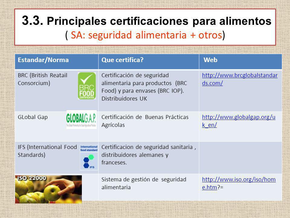3.3. Principales certificaciones para alimentos ( SA: seguridad alimentaria + otros)