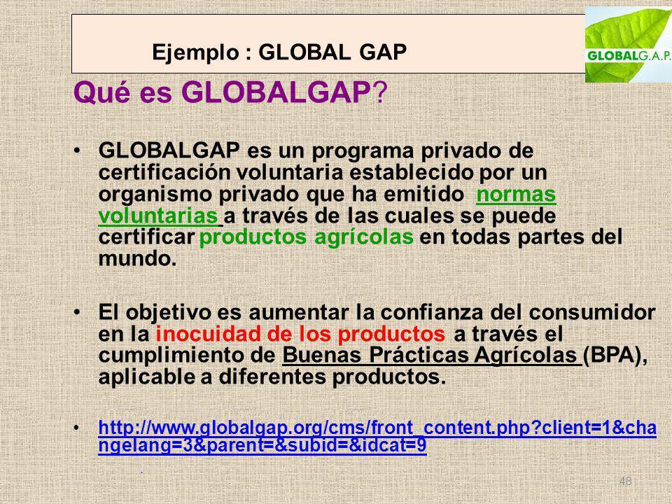 Qué es GLOBALGAP Ejemplo : GLOBAL GAP