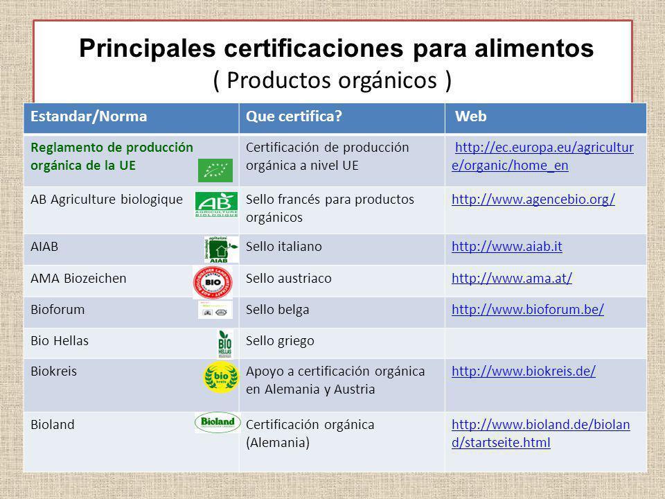 Principales certificaciones para alimentos ( Productos orgánicos )