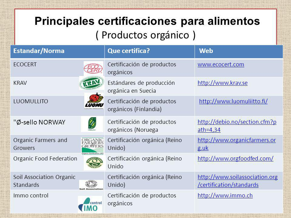 Principales certificaciones para alimentos ( Productos orgánico )