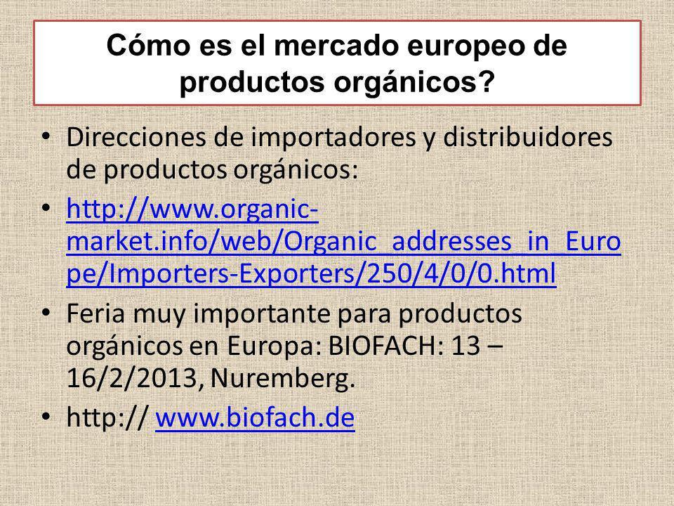 Cómo es el mercado europeo de productos orgánicos