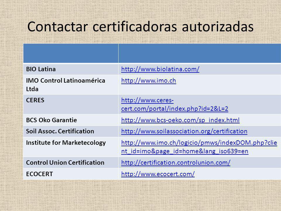 Contactar certificadoras autorizadas