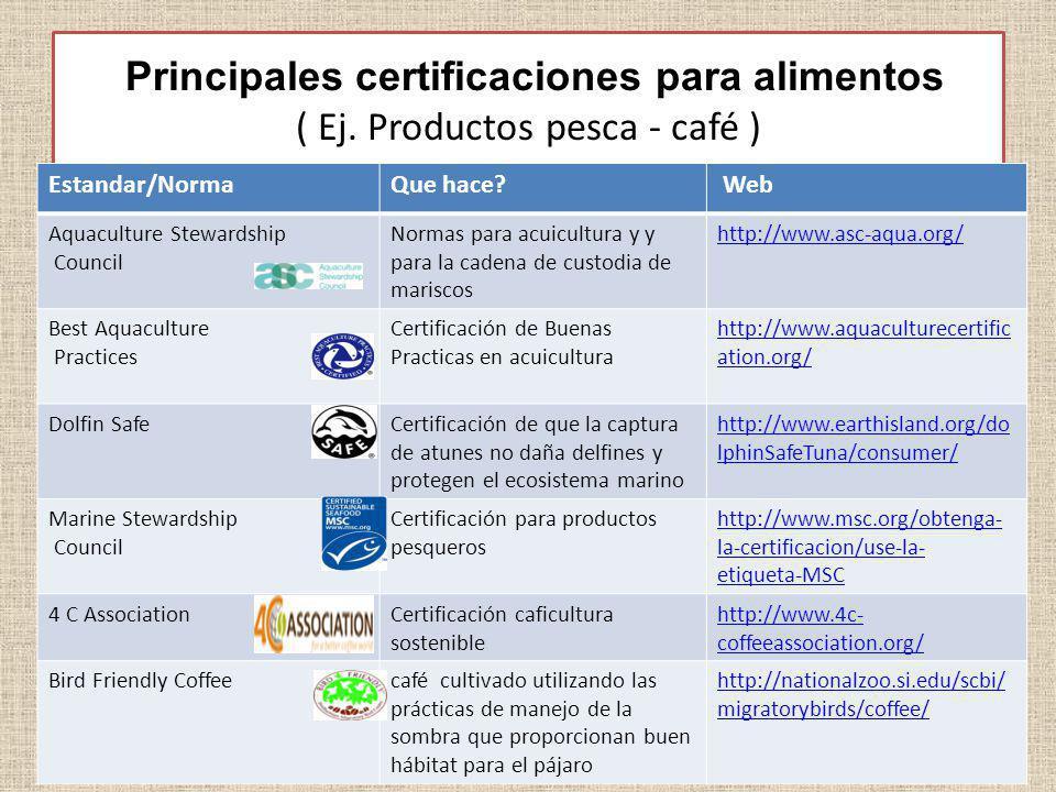 Principales certificaciones para alimentos ( Ej
